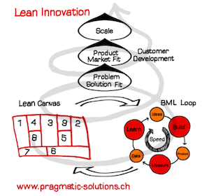 LeanInnovation-small